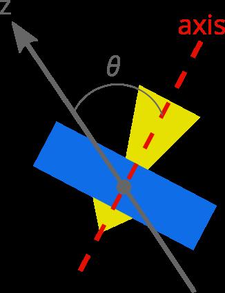 Spin analogy